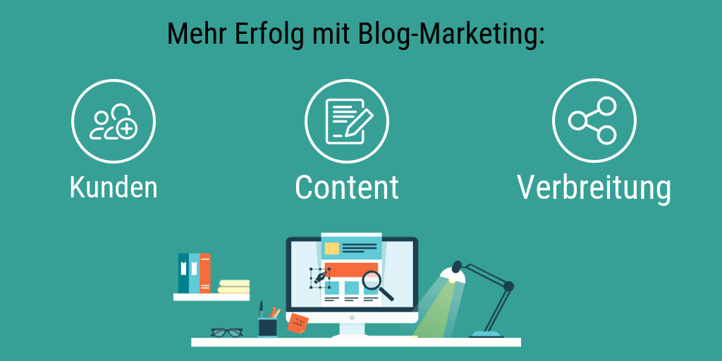 Erfolg durch Blog-Marketing
