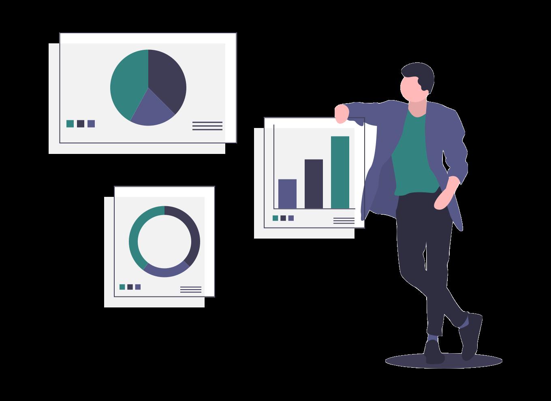 Blogmarketing-Ergebnisse