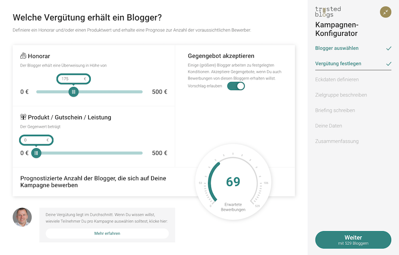 Blogger-Honorar